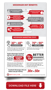 Messenger Bot Infographics